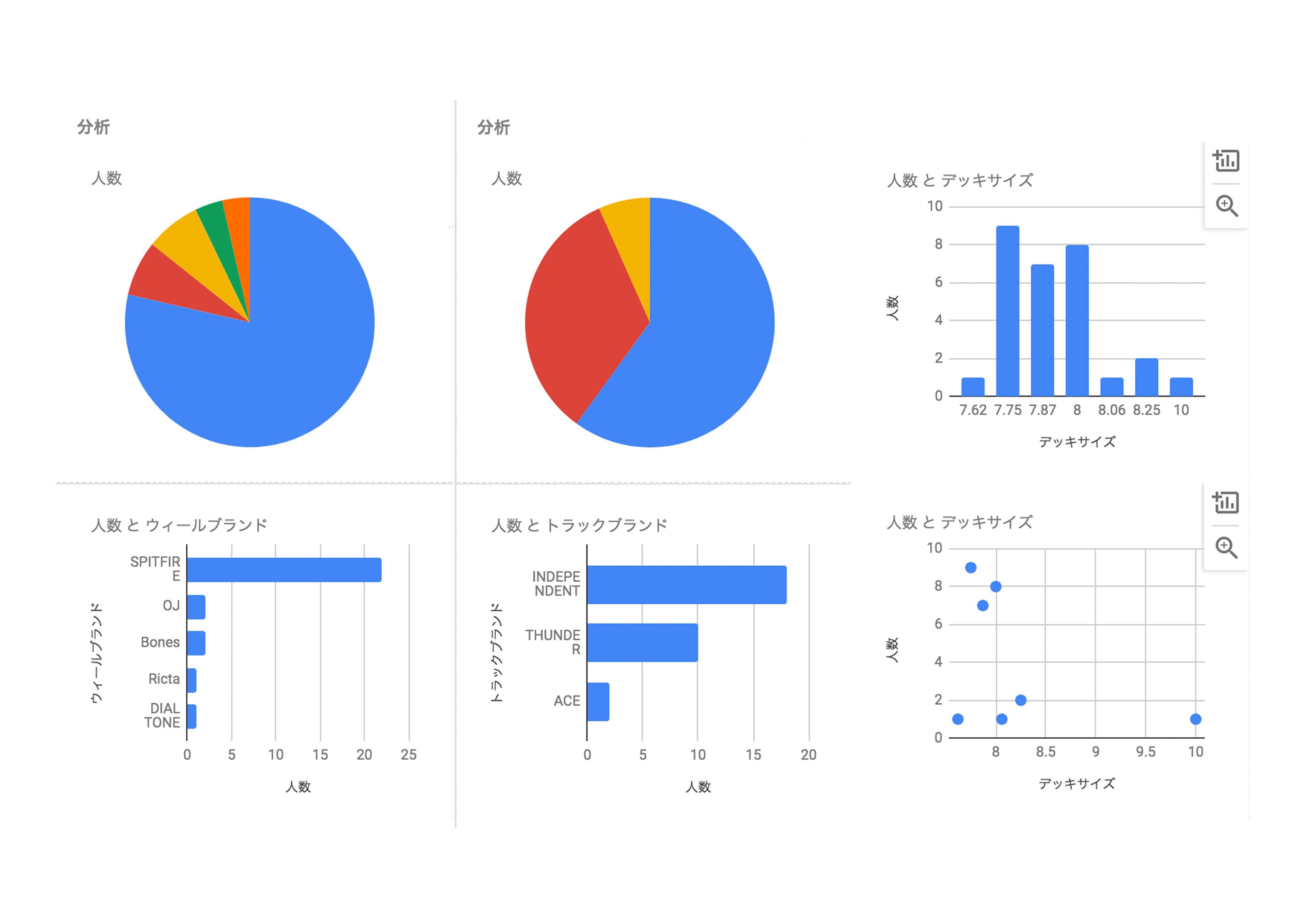 blog_008_TOP統計